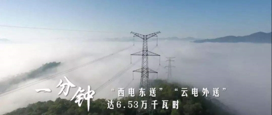 中国特高压技术
